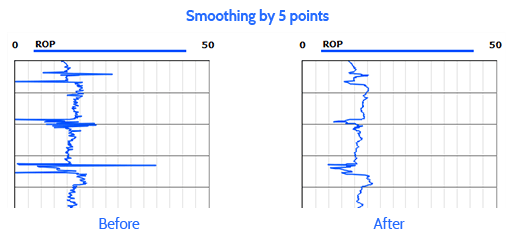 This feature will smoothen ROP by doing an average of points/seconds