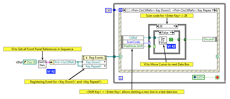 Making LabVIEW 'Enter Key' Move Mouse Cursor to Next Data Entry Box